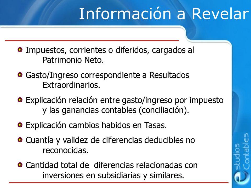 Información a Revelar Impuestos, corrientes o diferidos, cargados al Patrimonio Neto. Gasto/Ingreso correspondiente a Resultados Extraordinarios.