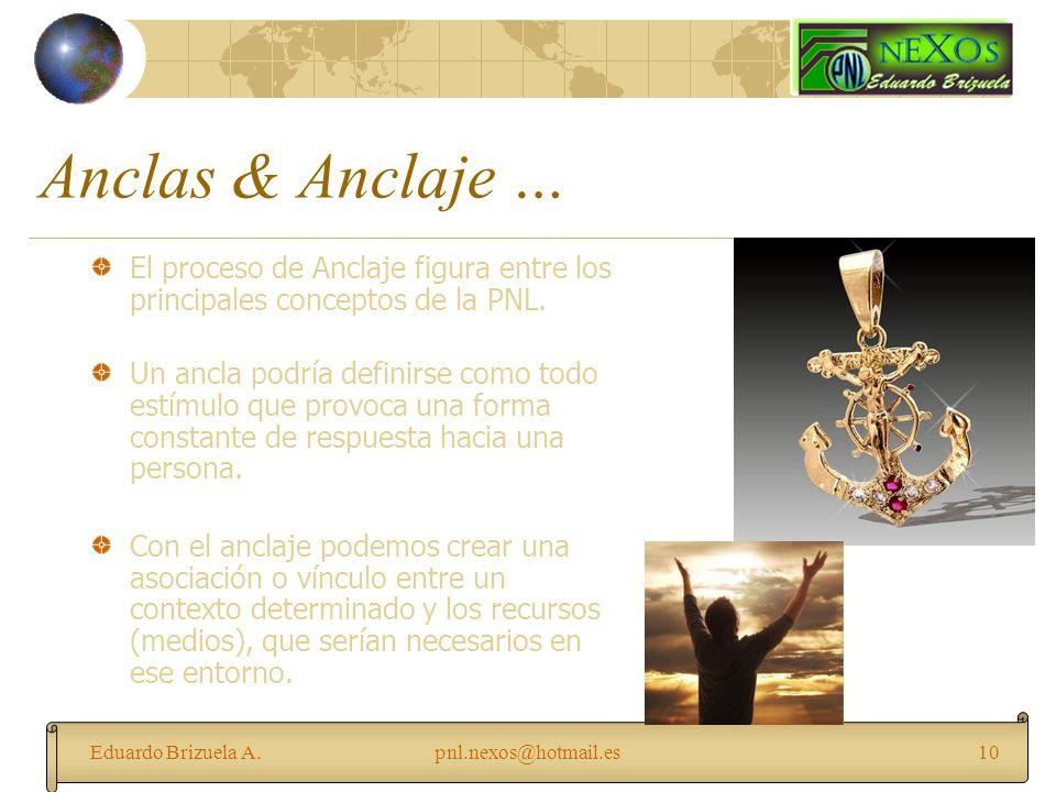 Anclas & Anclaje …El proceso de Anclaje figura entre los principales conceptos de la PNL.