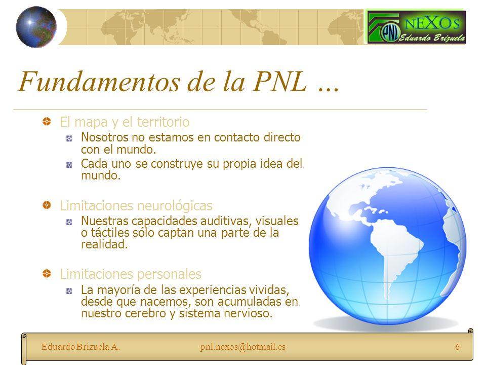 Fundamentos de la PNL … El mapa y el territorio