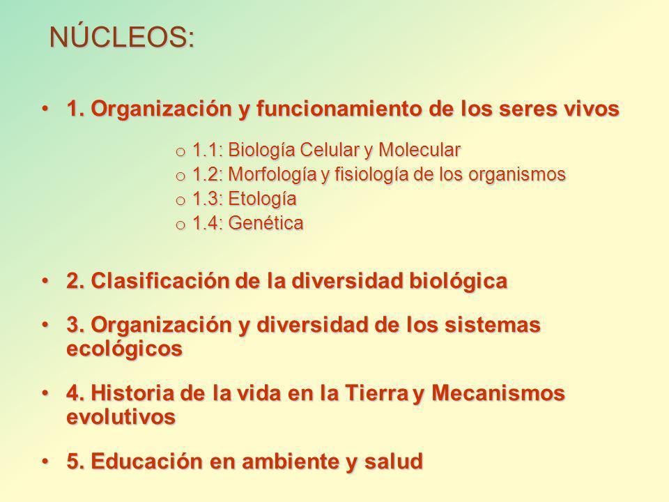 NÚCLEOS: 1. Organización y funcionamiento de los seres vivos