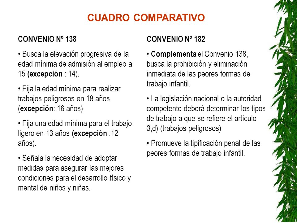CUADRO COMPARATIVO CONVENIO Nº 138