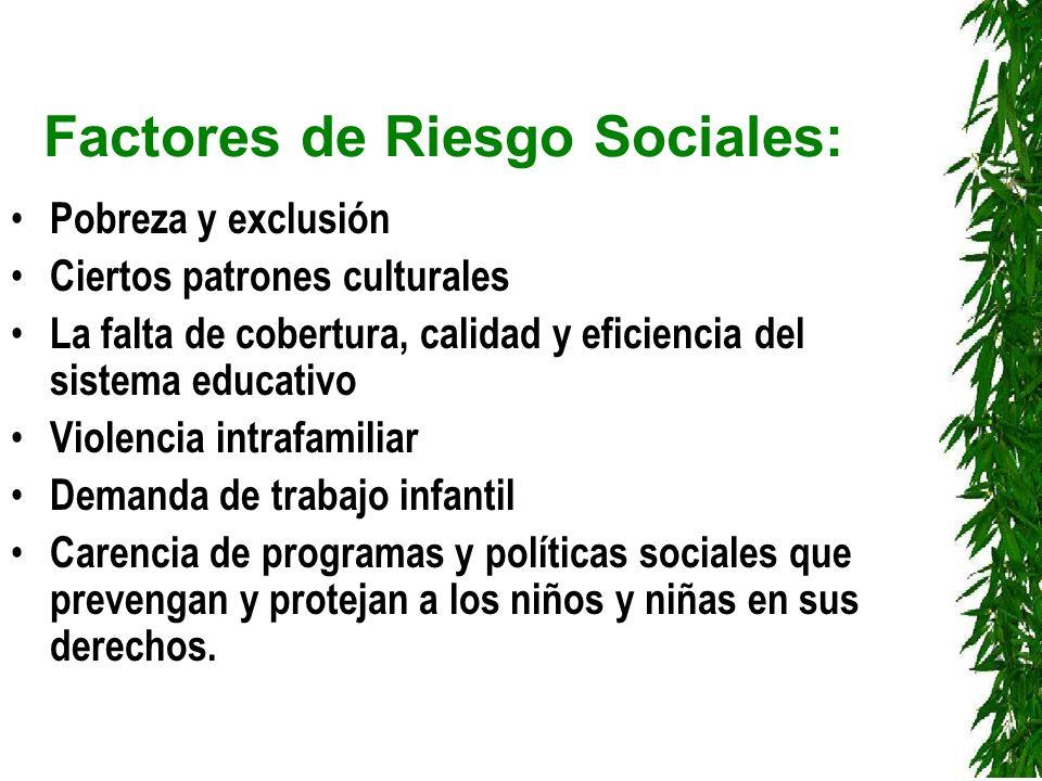 Factores de Riesgo Sociales: