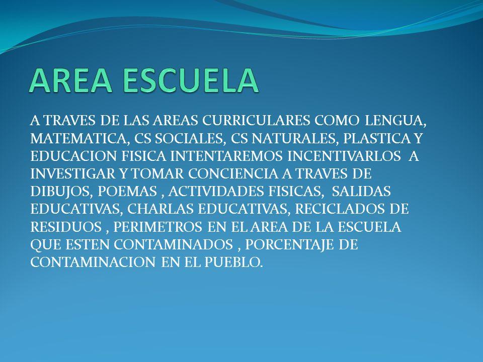 AREA ESCUELA