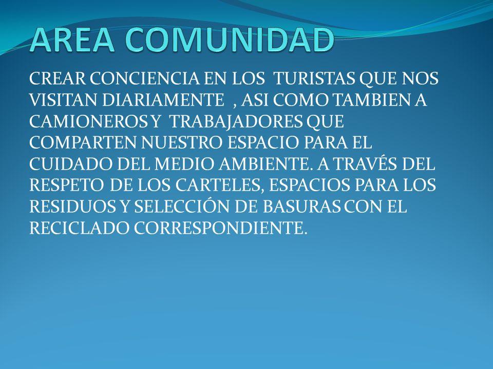 AREA COMUNIDAD