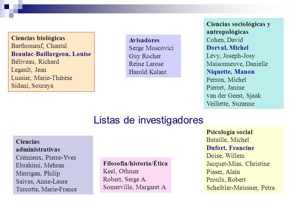 Listas de investigadores
