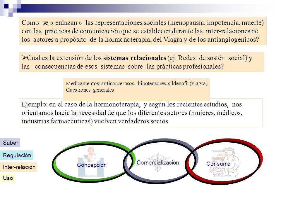 Como se « enlazan » las representaciones sociales (menopausia, impotencia, muerte) con las prácticas de comunicación que se establecen durante las inter-relaciones de los actores a propósito de la hormonoterapia, del Viagra y de los antiangiogenicos
