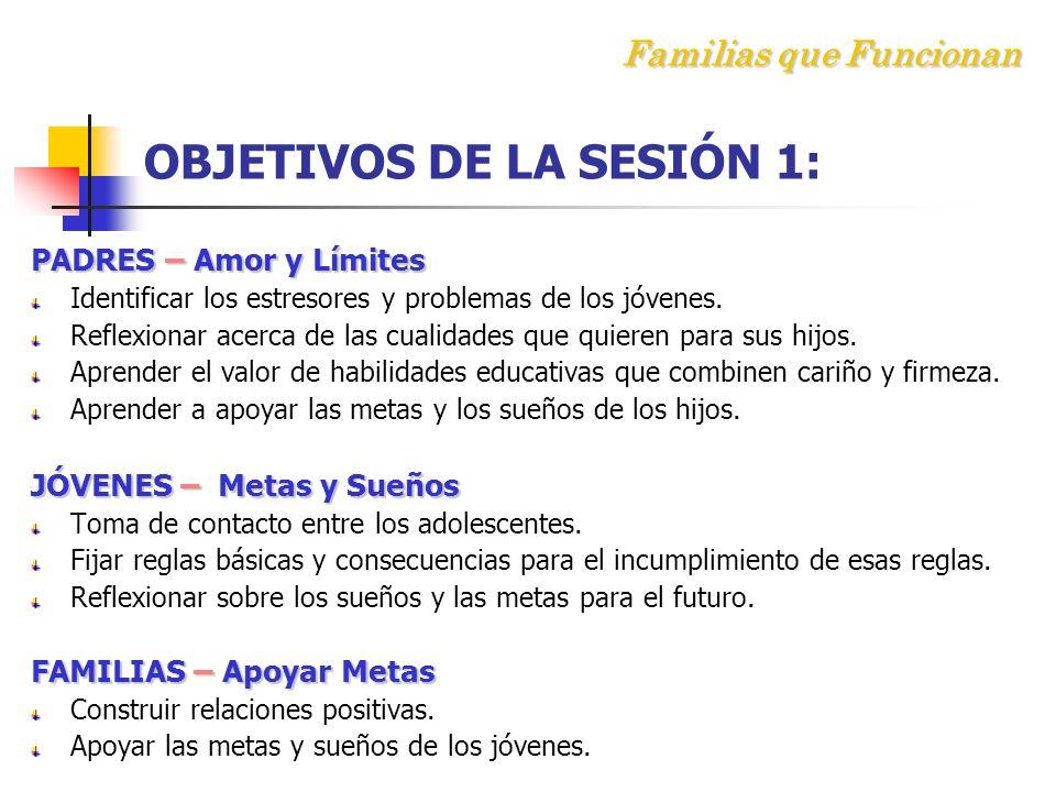 Familias que Funcionan OBJETIVOS DE LA SESIÓN 1: