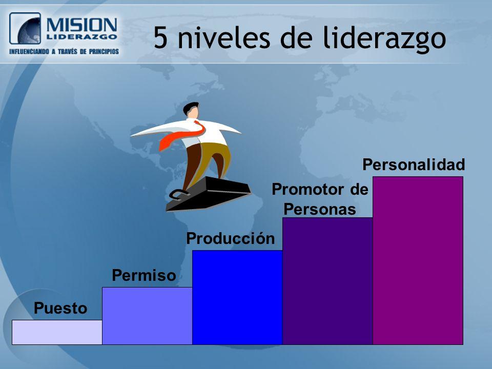 5 niveles de liderazgo Personalidad Promotor de Personas Producción