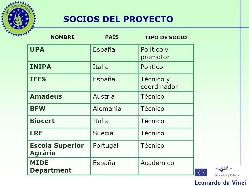SOCIOS DEL PROYECTO UPA España Político y promotor INIPA Italia
