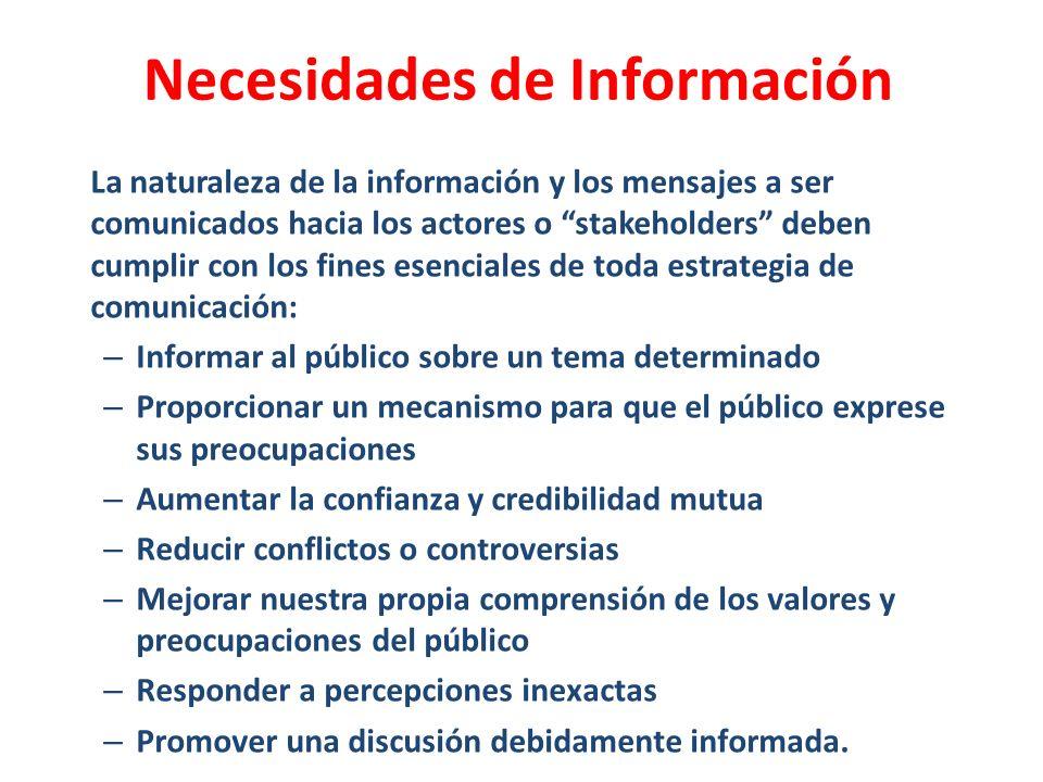 Necesidades de Información