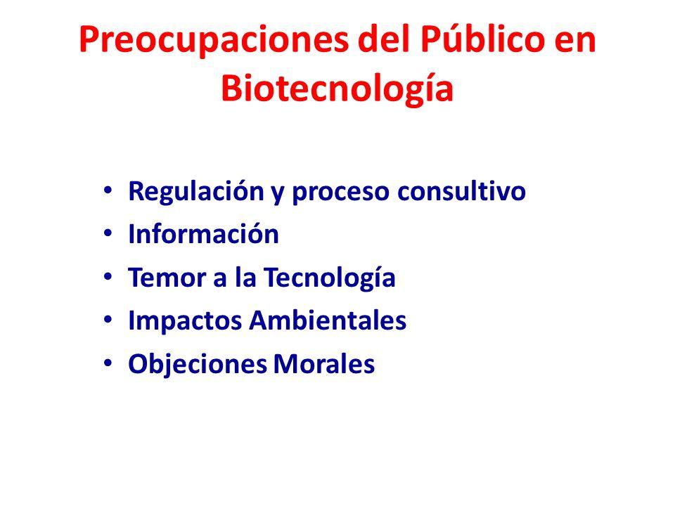 Preocupaciones del Público en Biotecnología