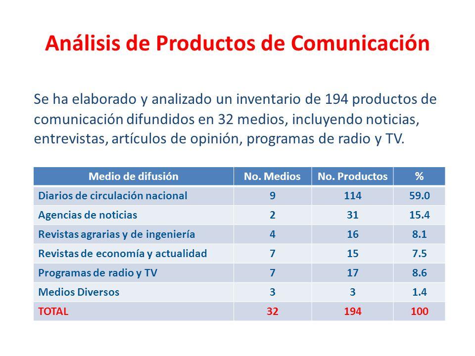 Análisis de Productos de Comunicación
