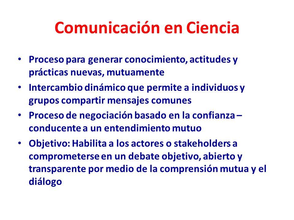 Comunicación en Ciencia