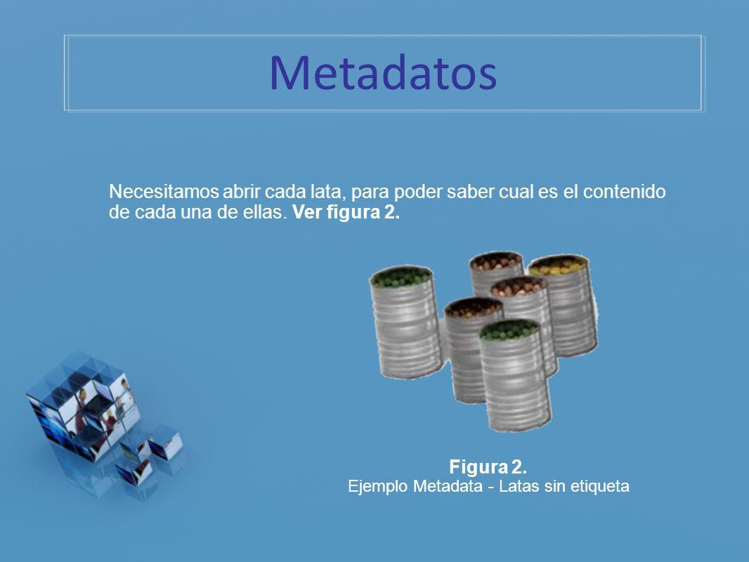 Ejemplo Metadata - Latas sin etiqueta