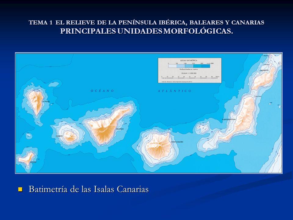 Batimetría de las Isalas Canarias