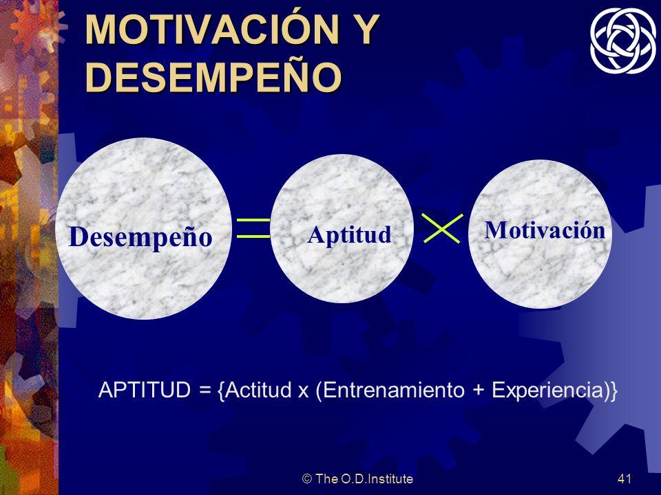 MOTIVACIÓN Y DESEMPEÑO