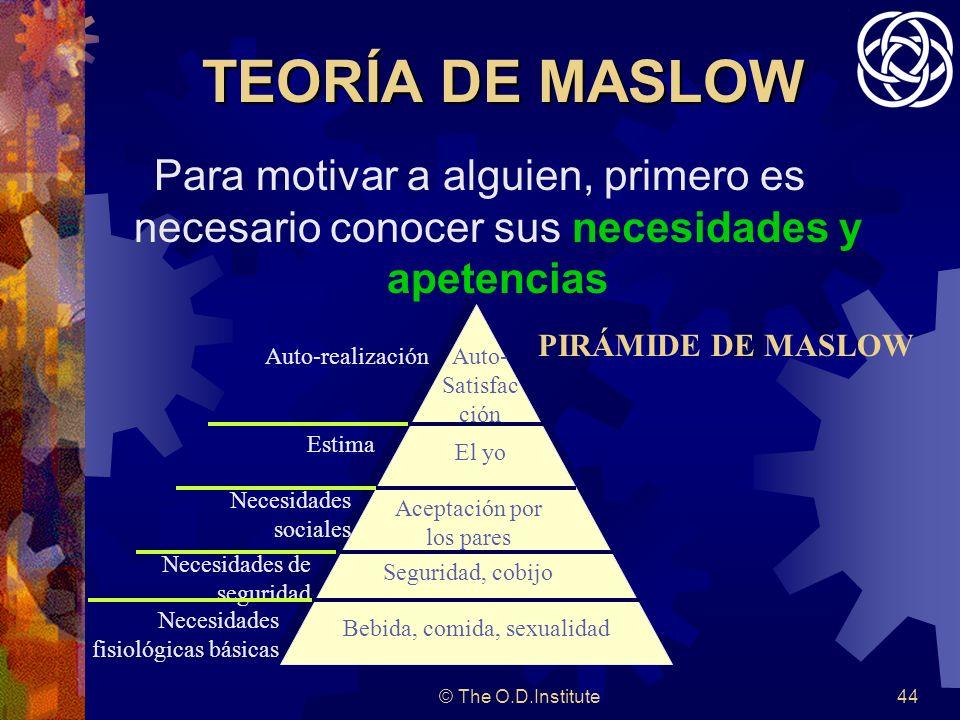 TEORÍA DE MASLOW Para motivar a alguien, primero es necesario conocer sus necesidades y apetencias.