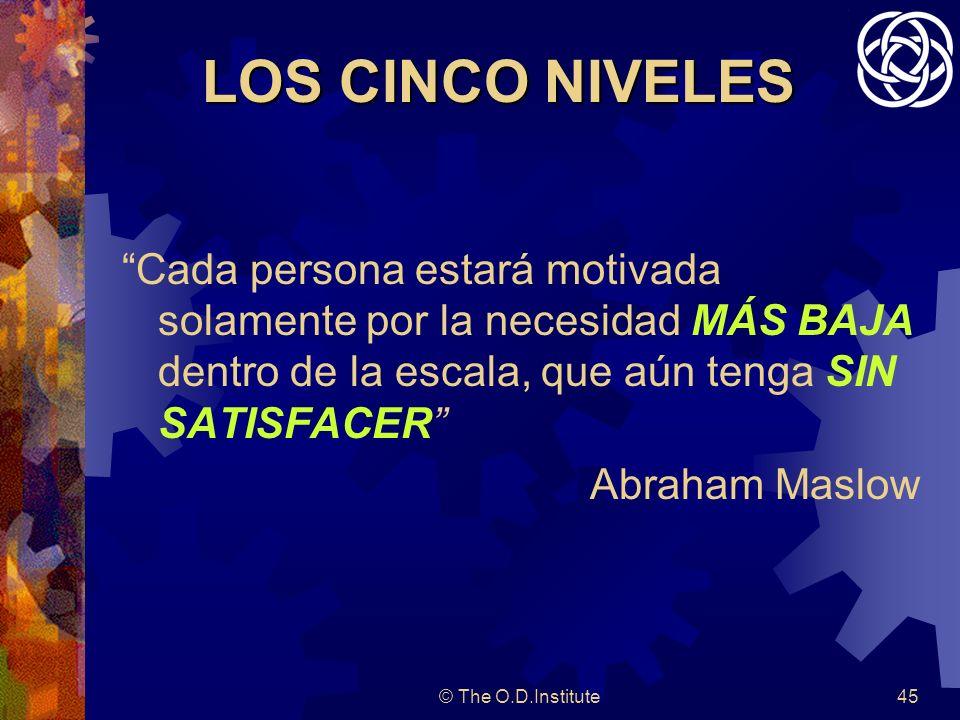 LOS CINCO NIVELES Cada persona estará motivada solamente por la necesidad MÁS BAJA dentro de la escala, que aún tenga SIN SATISFACER
