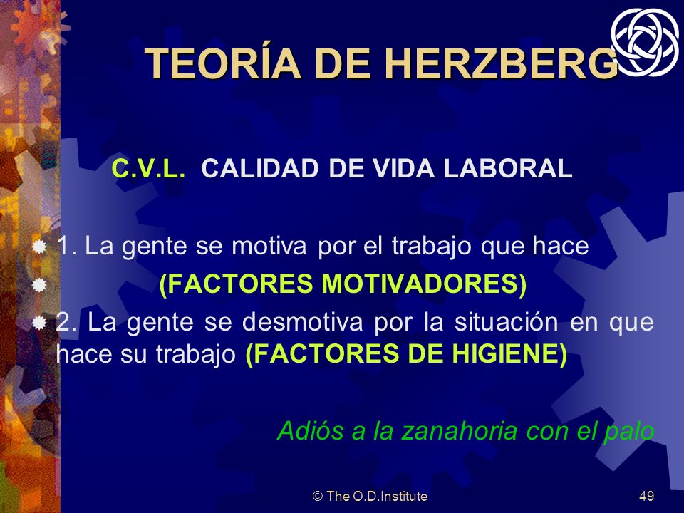 C.V.L. CALIDAD DE VIDA LABORAL