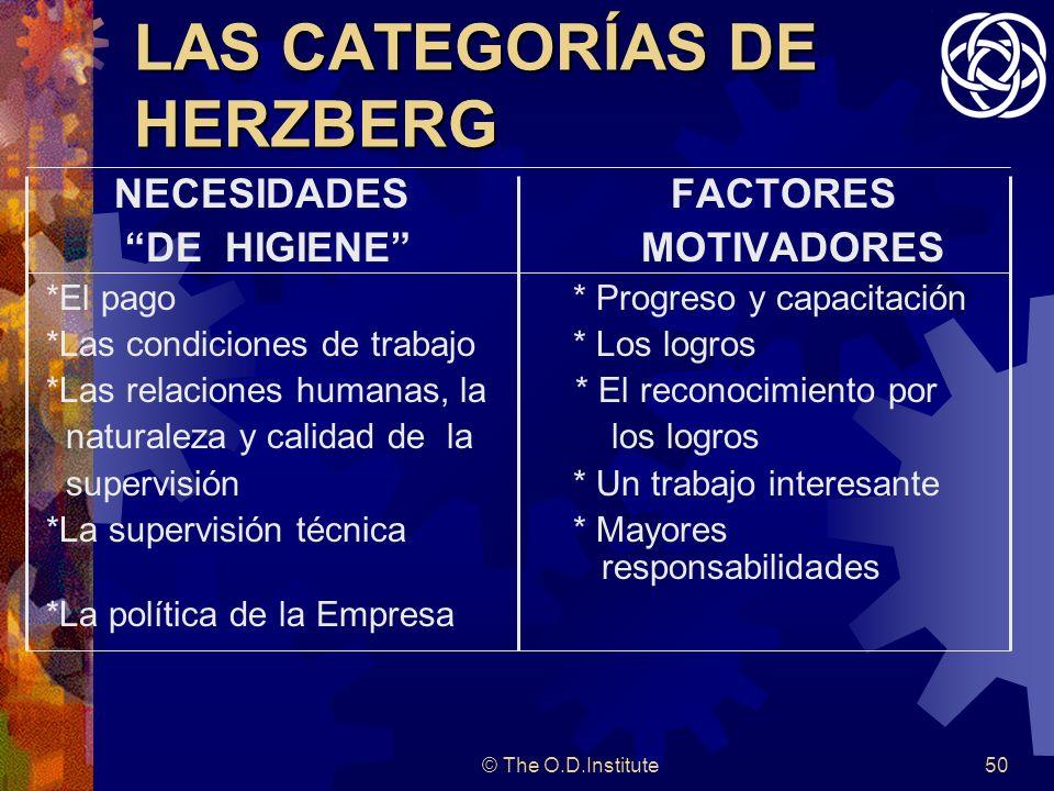 LAS CATEGORÍAS DE HERZBERG