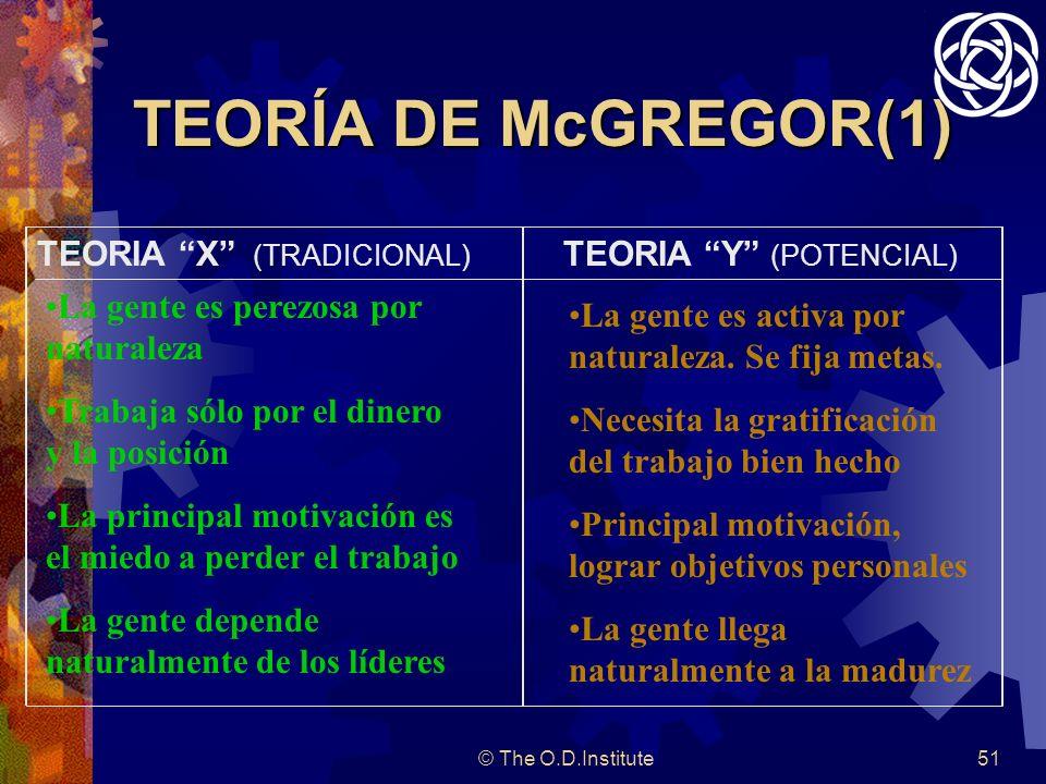 TEORÍA DE McGREGOR(1) TEORIA X (TRADICIONAL) TEORIA Y (POTENCIAL)