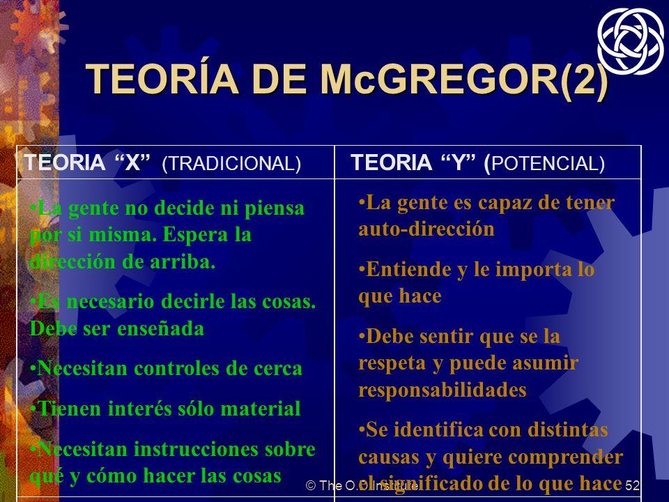TEORÍA DE McGREGOR(2) TEORIA X (TRADICIONAL) TEORIA Y (POTENCIAL)