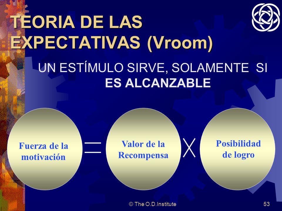 TEORIA DE LAS EXPECTATIVAS (Vroom)