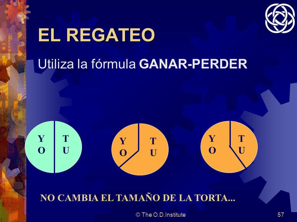 EL REGATEO Utiliza la fórmula GANAR-PERDER YO TU YO TU YO TU