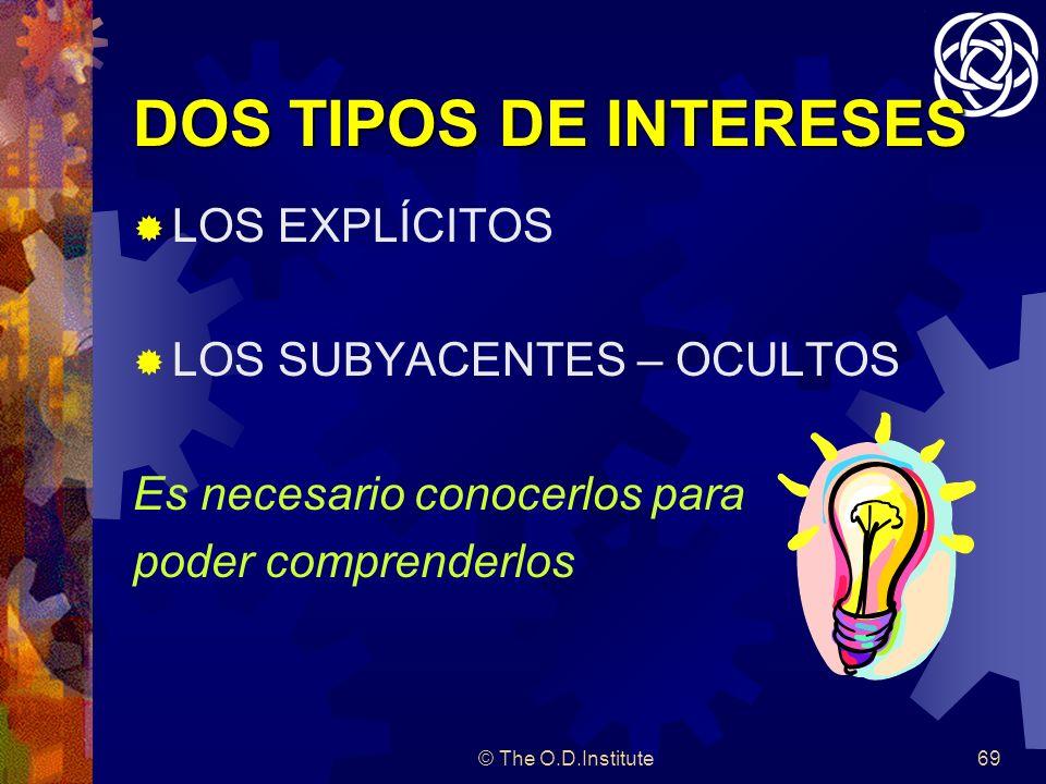 DOS TIPOS DE INTERESES LOS EXPLÍCITOS LOS SUBYACENTES – OCULTOS