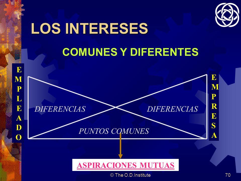 LOS INTERESES COMUNES Y DIFERENTES EMPLEADO EMPRESA DIFERENCIAS