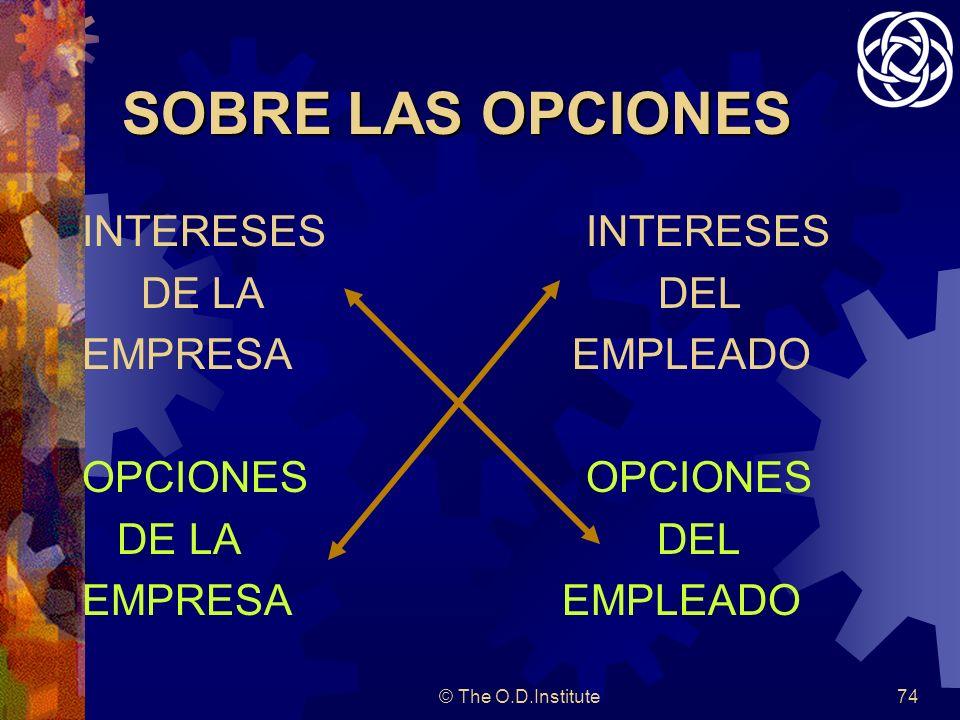 SOBRE LAS OPCIONES INTERESES INTERESES DE LA DEL EMPRESA EMPLEADO