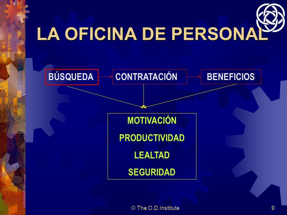 LA OFICINA DE PERSONAL BÚSQUEDA CONTRATACIÓN BENEFICIOS MOTIVACIÓN