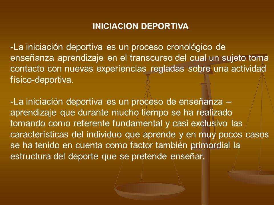 INICIACION DEPORTIVA