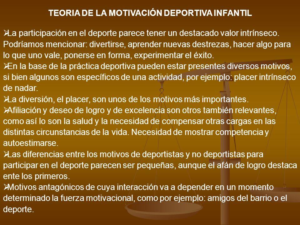 TEORIA DE LA MOTIVACIÓN DEPORTIVA INFANTIL