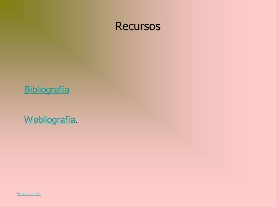 Recursos Bibliografía Webliografía. Volver a Inicio.