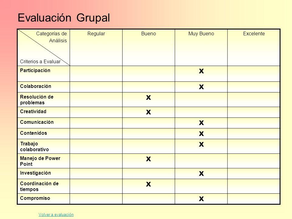 Evaluación Grupal X Categorías de Análisis Criterios a Evaluar Regular
