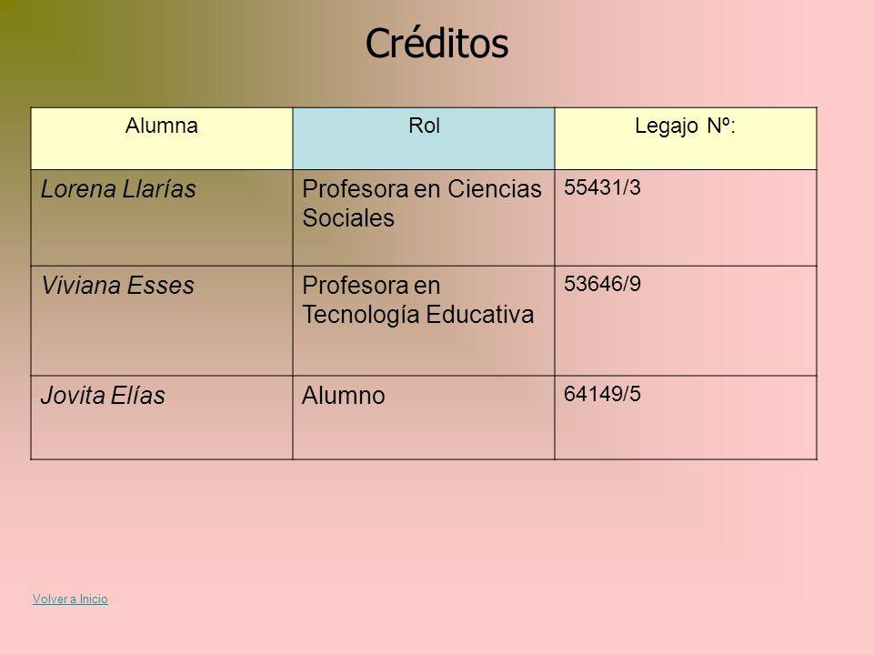 Créditos Lorena Llarías Profesora en Ciencias Sociales Viviana Esses