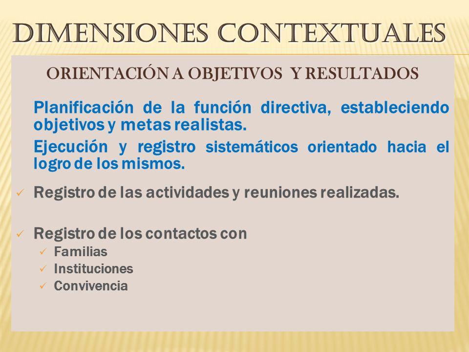 Dimensiones contextuales