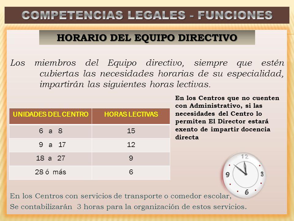 COMPETENCIAS LEGALES - FUNCIONES HORARIO DEL EQUIPO DIRECTIVO