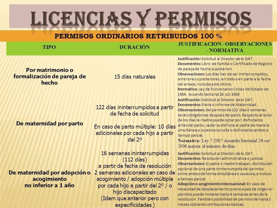 Licencias y permisos PERMISOS ORDINARIOS RETRIBUIDOS 100 % TIPO