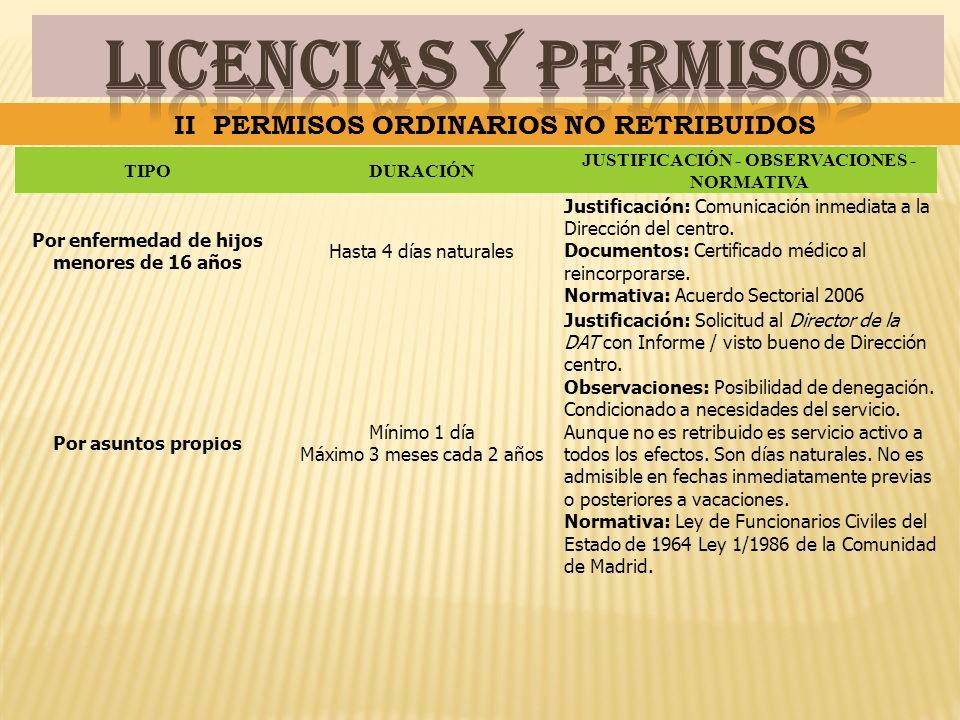Licencias y permisos II PERMISOS ORDINARIOS NO RETRIBUIDOS TIPO