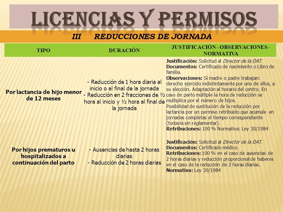 Licencias y permisos III REDUCCIONES DE JORNADA TIPO DURACIÓN