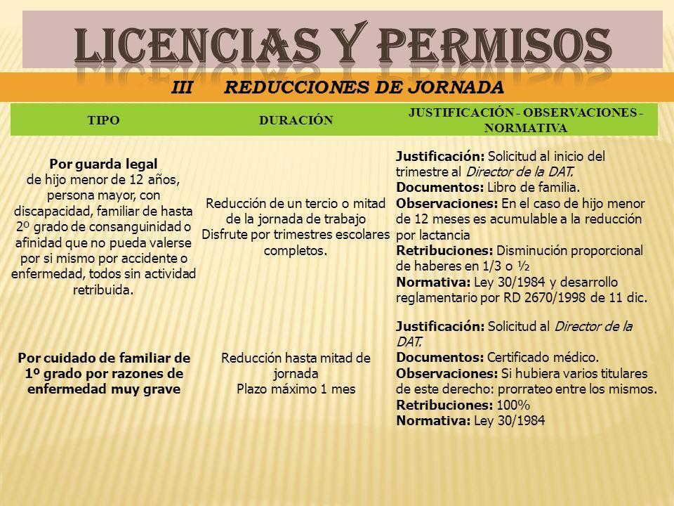 III REDUCCIONES DE JORNADA JUSTIFICACIÓN - OBSERVACIONES - NORMATIVA