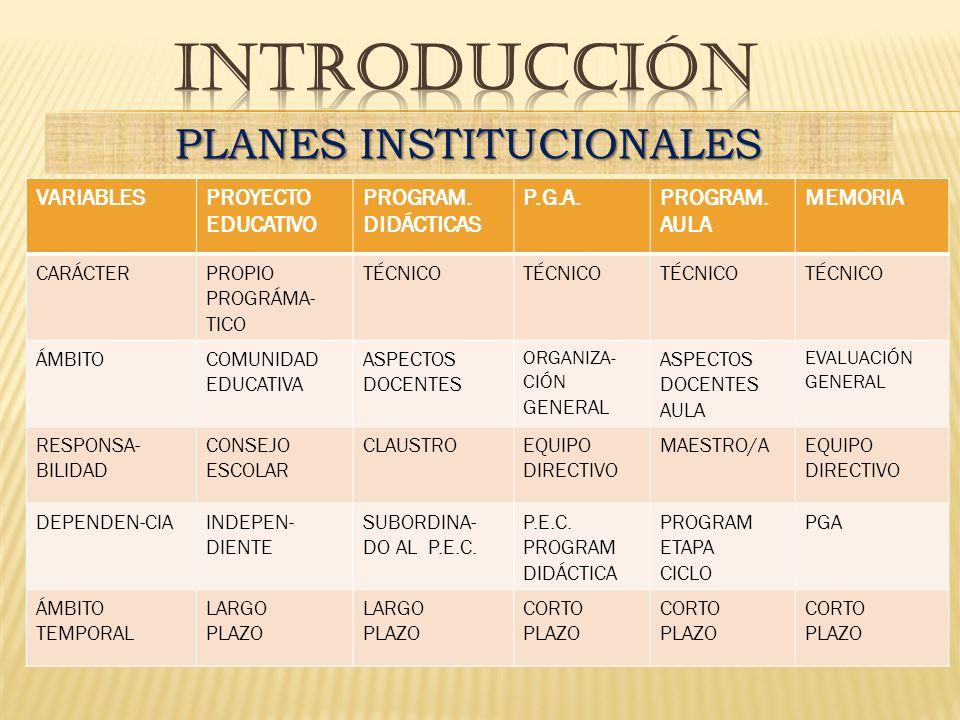 PLANES INSTITUCIONALES