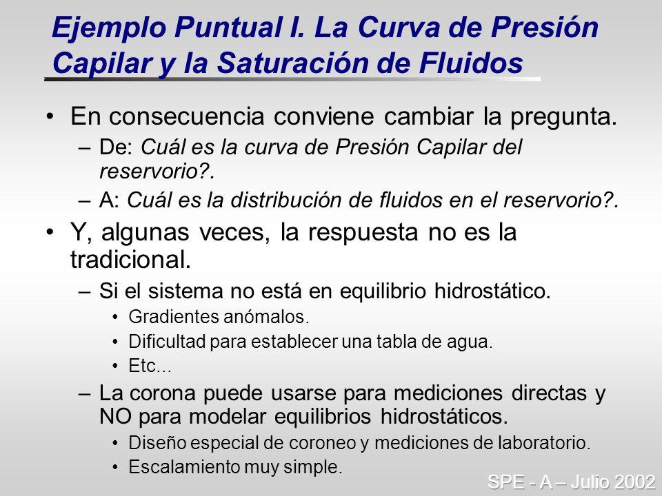Ejemplo Puntual I. La Curva de Presión Capilar y la Saturación de Fluidos