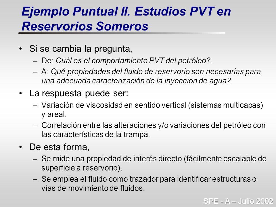 Ejemplo Puntual II. Estudios PVT en Reservorios Someros