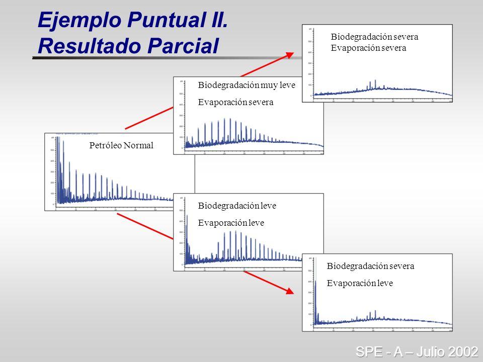 Ejemplo Puntual II. Resultado Parcial