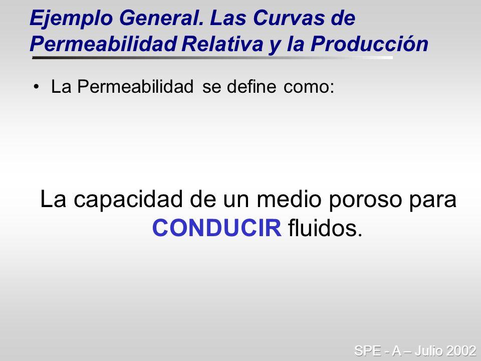 Ejemplo General. Las Curvas de Permeabilidad Relativa y la Producción