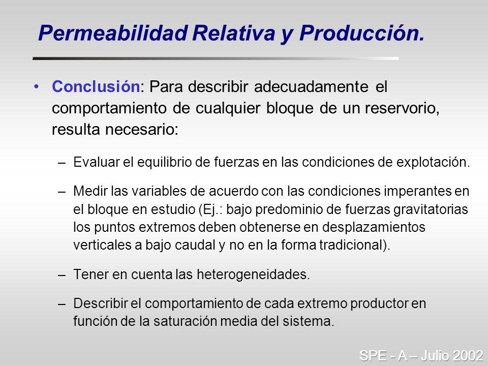 Permeabilidad Relativa y Producción.