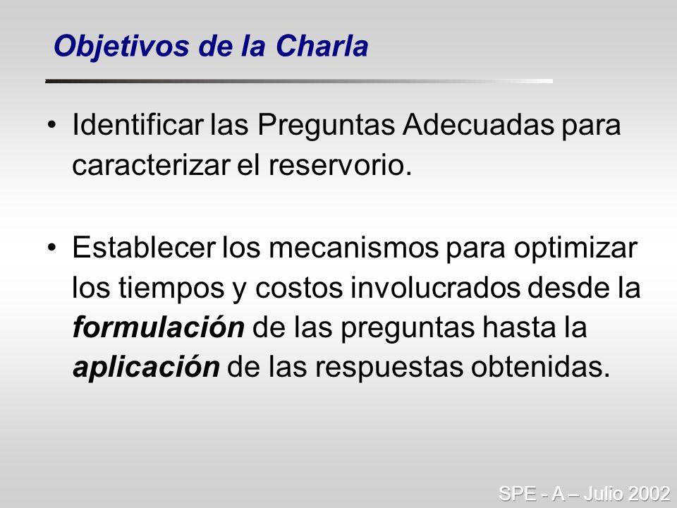 Objetivos de la Charla Identificar las Preguntas Adecuadas para caracterizar el reservorio.